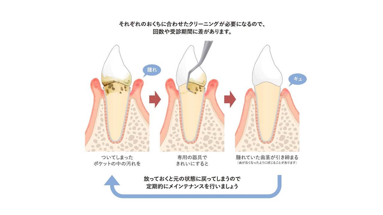 倉敷市連島の矢部歯科医院